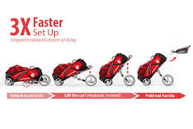 3xfaster