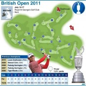 British Open 2011