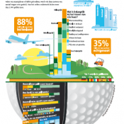 leading-courses-infographic